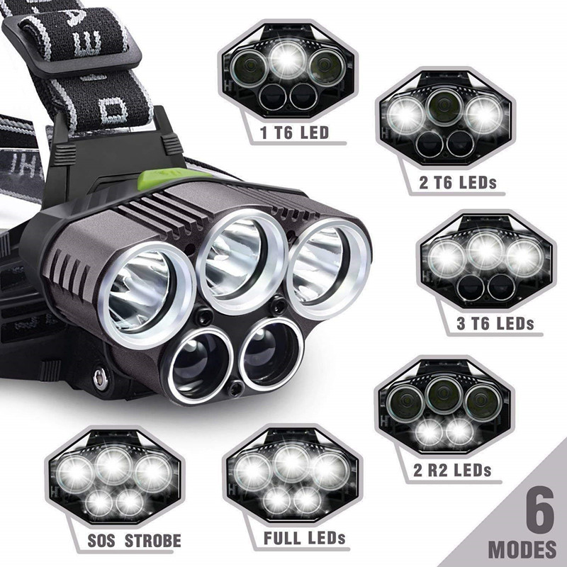 Rechargeable Headlamp Flashlight 18650 12000 Lumen Headlight Waterproof 6 Modes Head Light For Cycling Camping Running Fishing