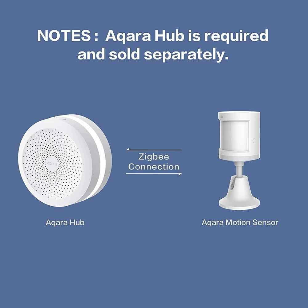Aqara hareket sensörü Zigbee bağlantı Alarm sistemi ve akıllı ev otomasyonu geniş algılama aralığı ile çalışmak Apple Homekit