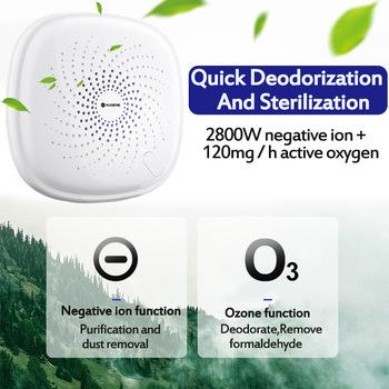 AUGIENB AC110-240v oczyszczacz powietrza Generator ozonu Generator jonizator filtr oczyszczania domu wc Pet dezodorujący jonizator powietrza tanie i dobre opinie becornce 51-150m ³ h CN (pochodzenie) 100-240 v 21-30 ㎡ Przenośne 99 90 Jonów ujemnych ELECTRICAL 3000000 sztuk m³
