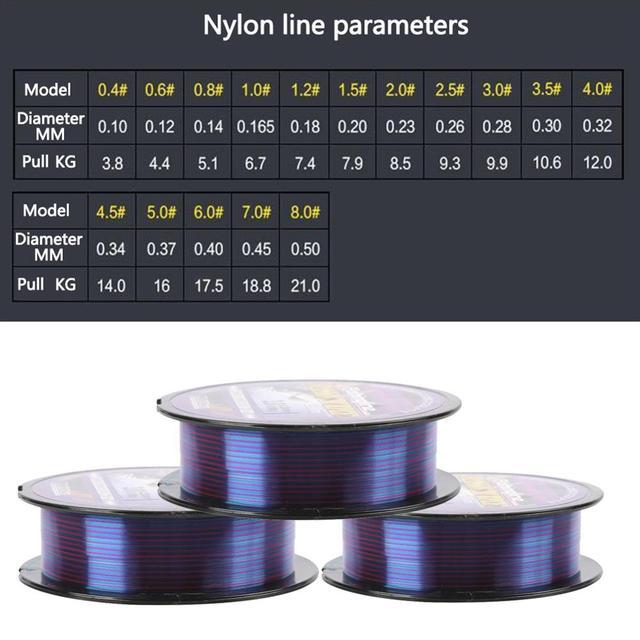 100/200/300/500 M Nylon trwałe Monofilament Rock Sea Fishinglines nici luzem szpula wszystkie rozmiary 0.4 do 8.0