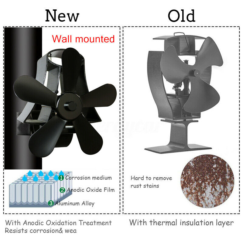 1*Fireplace Fan 5 Blade Heat Powered Magnetic Hanging Flue Pipe Stove Fireplace Fan 1100rpm