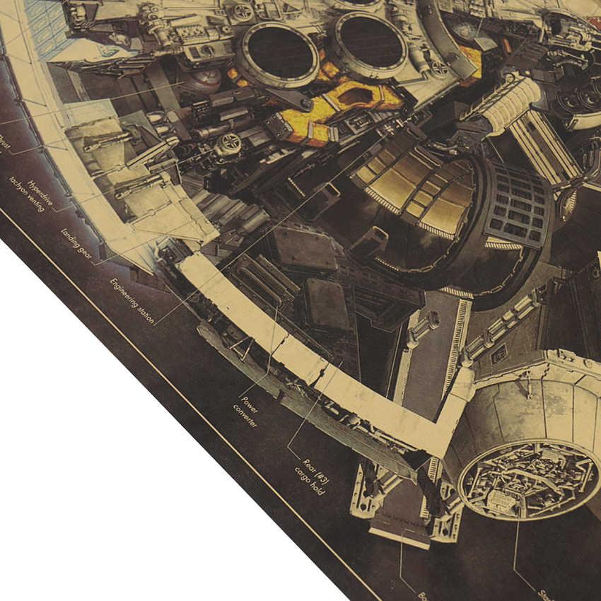 سلسلة حرب النجوم ورق الكرافت المشارك طباعة عالية الجودة اللوحة المشارك ديكور المنزل جدار الديكور اللوحة 50.5X35cm