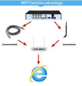 Image 5 - XMeye visage détecter Audio H.265 + Hi3521D 5MP 8CH 8 canaux Surveillance enregistreur vidéo hybride WIFI 6 en 1 TVI CVI NVR AHD CCTV DVR