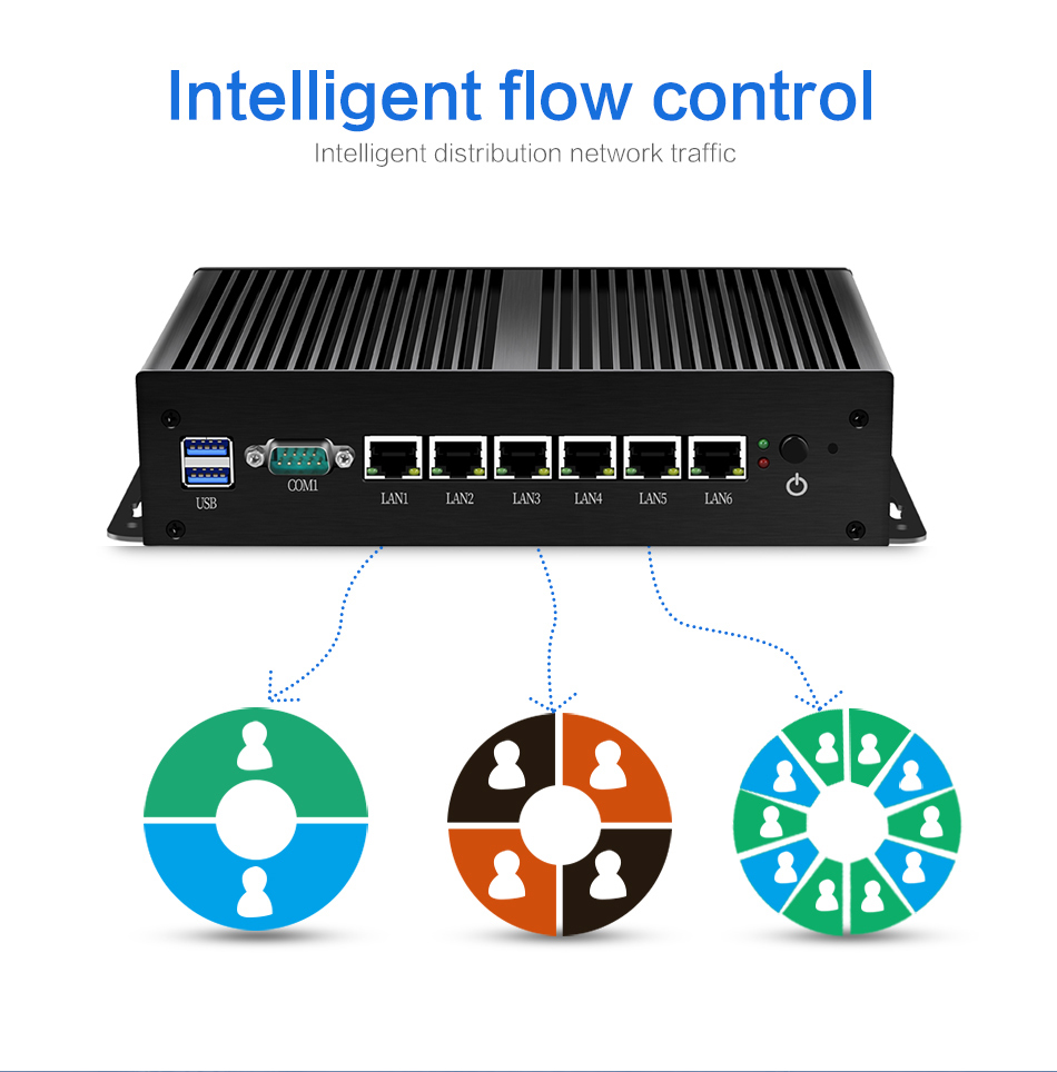 Xcy Fanless Mini Pc Intel i3 7100u 6 LAN 211at Gigabit Ethernet 2*Usb 3.0 VGA RS232 Firewall Router PFsense Aes-Ni Minipc Pocket