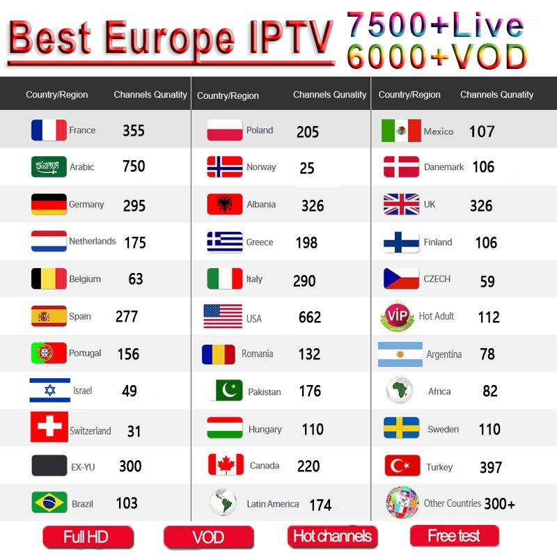 IPTV Subscription 1 Year Europe IPTV Spain France US UK Brasil Poland IPTV Abonnement 7500+Live IPTV  Italia M3u Adult Free Test