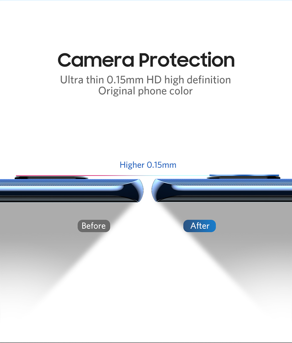 Benks 2PC KR Tempered Glass Back Camera Lens For Huawei Mate 20 Pro 20X Cover Screen Protector 0.15mm Ultra-thin Protective Film (8)