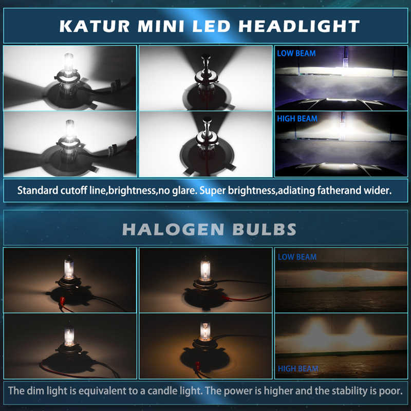 Katur 16000Lm LED H1 H3 H4 H7 H8 H11 H16 9005 9006 9012 HB3 HB4 H1R2 Ultinon Essential LED Car 6000K White Light Auto Headlight