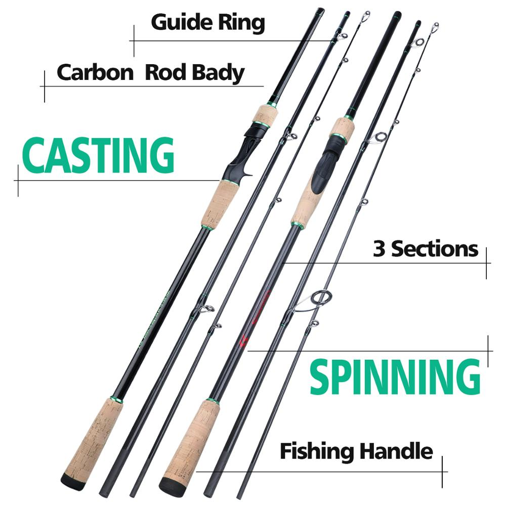 Image 3 - Sougayilang 1.8 2.4M 3 Sections filature coulée canne à pêche avec carbone Ultra léger Portable voyage pêche pôle matérielCannes à pêche   -