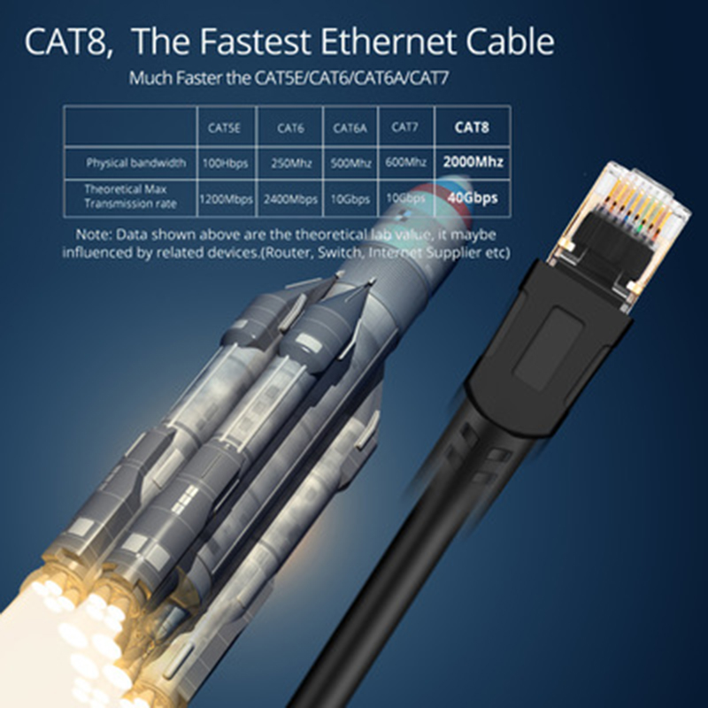 8M/10M/15MCat8 Network CableNetwork Copper Computer Network Cable 6.5mm Wire Diameter RJ45 Interface Applicable Router Connect