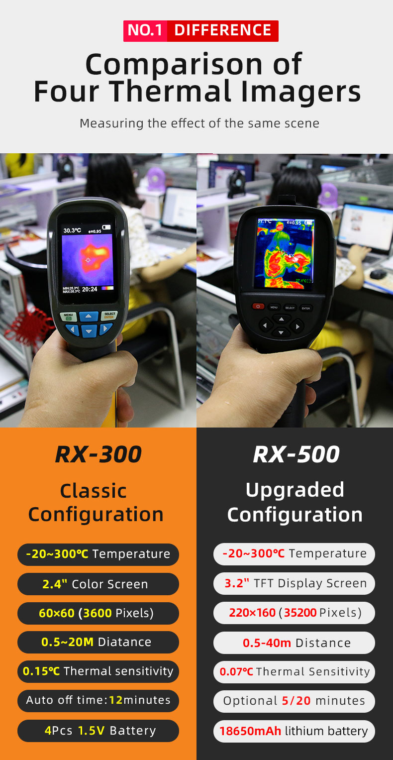 Digital Thermal Camera With A USB Cable Connected To Display For Temperature Measuring 15