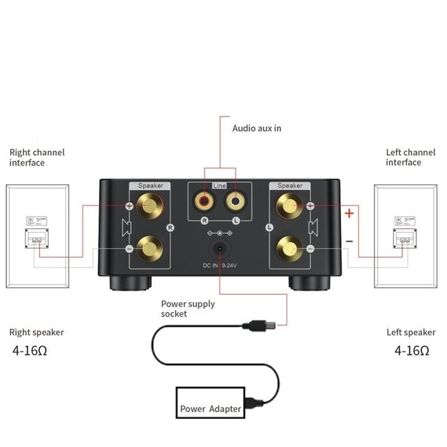 Digital Power Stereo Audio Amplifier  5
