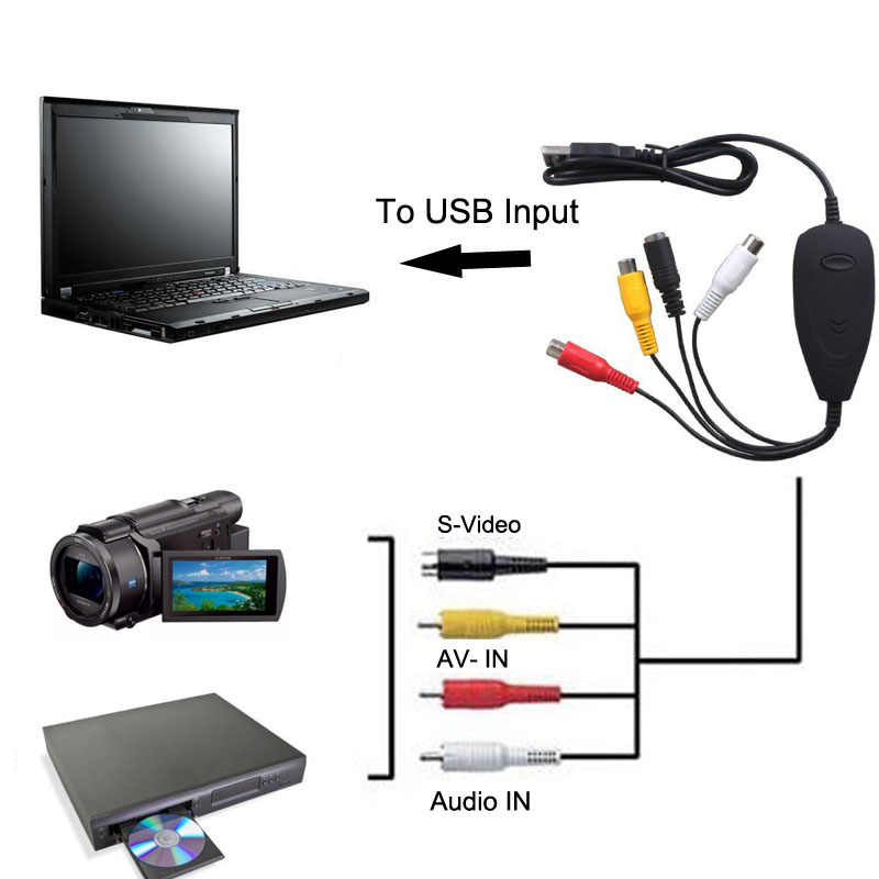 Ezcap172 USB Audio Video Grabber przechwytywania, konwersji analogowego wideo z kaset VHS, wideorejestrator, kamera, DVD, może Win10