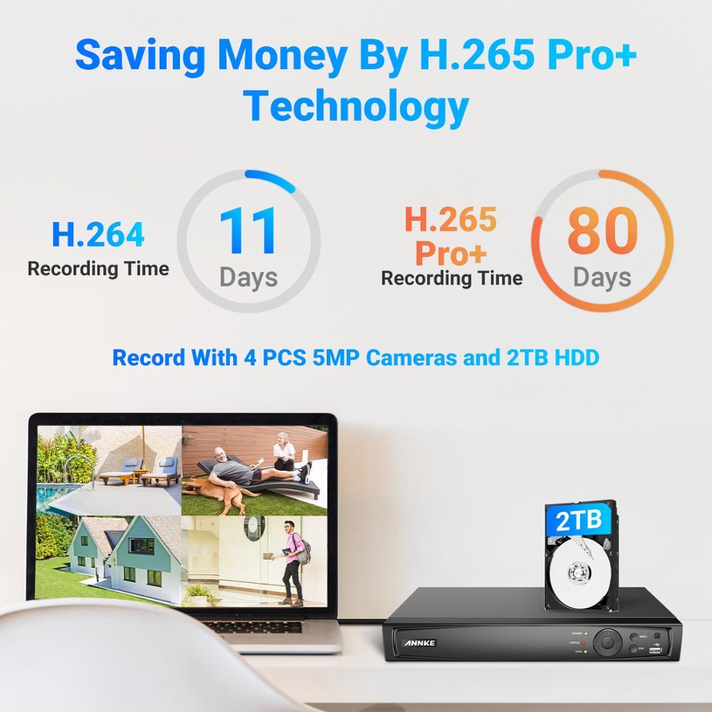 ANNKE 8CH HD 5MP POE wideo sieciowe System bezpieczeństwa 8MP H.265 + NVR z 4X 5MP 30m kolor noktowizor odporna na warunki atmosferyczne kamera IP WIFI