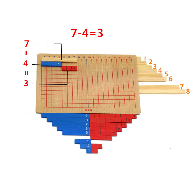 JaheerToy  Math Toys For Children Montessori Early Education Wooden  Toy  Addition And Subtraction Mathematical Calculation