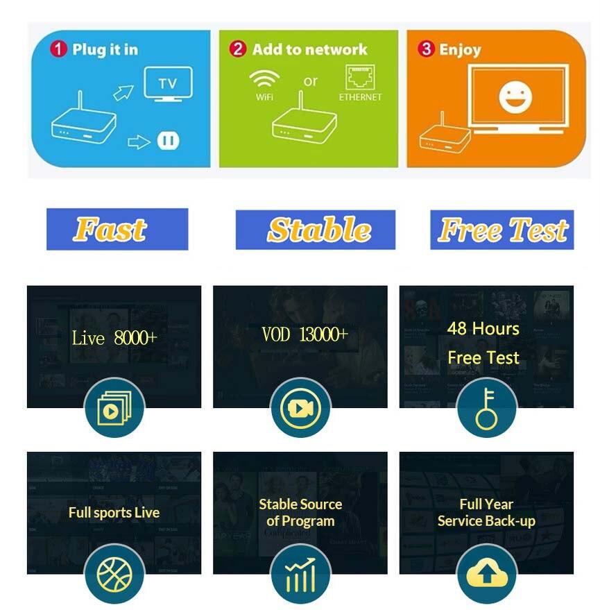 German iptv subscription 8000 live 13000 VOD android tv box europe spain USA UK Portugal smart IPTV M3U mag