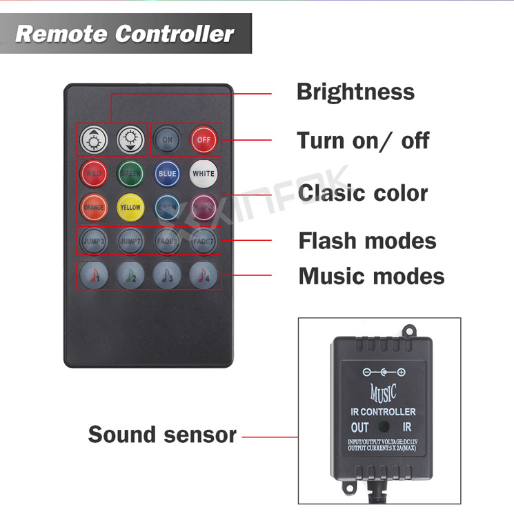4PCS Car LED Strips Decorative Lamps Flexible RGB Phone APP RF Remote Controller LED Interior Lights