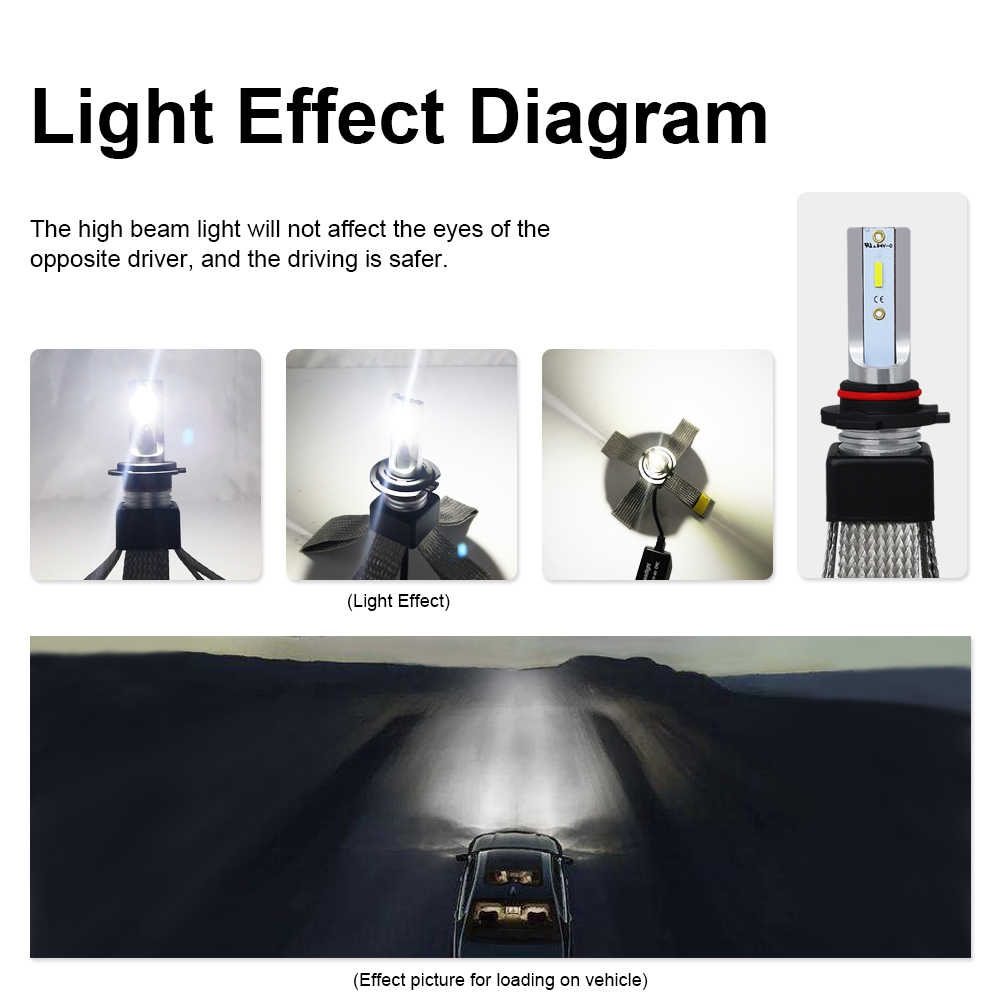 roadsun Car Lights LED H4 H7 H11 H1 H3 880 9005 9006 9007 H27 HB3 HB4 LED Headlight Bulb Auto Lamp CSP Chip Automotivo 12V 6000K