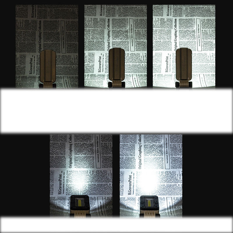 JETBeam JET II PRO медный EDC II PRO титана мета Мини светодиодный фонарик 510 Люмен Cree XP L HI Light портативный мини фонарик - 6
