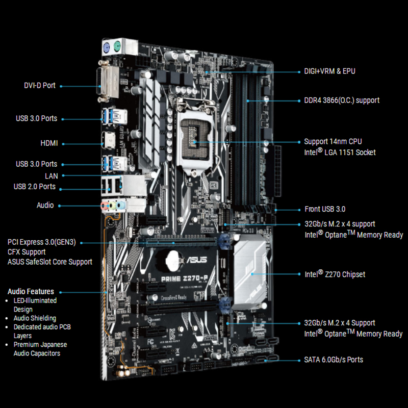 Original For ASUS PRIME Z270-P Desktop motherboard MB Z270 LGA 1151 DDR4 64GB ATX PCI-E 3.0 100% fully Tested Free shipping 3