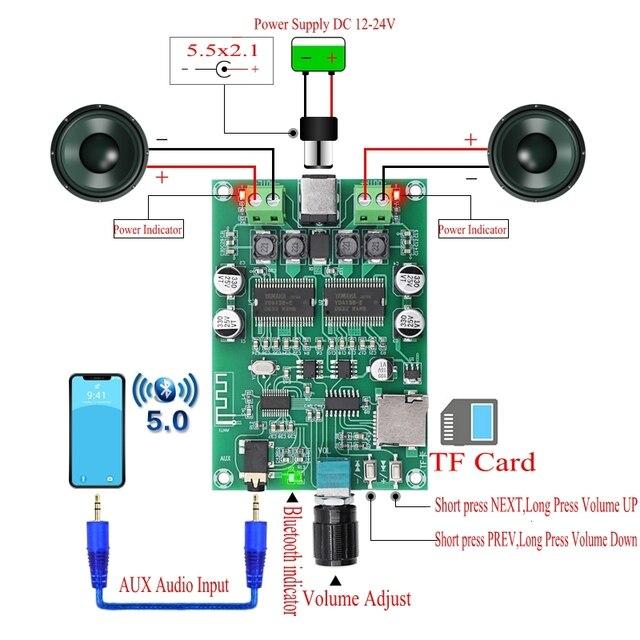 Senza fili Bluetooth 5.0 Audio Stereo Amplificatore Digitale Scheda di YDA138 E Dual Channel HD 20W + 20W AUX Carta di TF XH A354