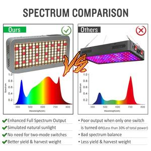 Image 3 - Full Spectrum LED Grow Light 2000W 3500K White Light Timing Daisy Chain Indoor Lamp For Plant Seeding Flower Growth Tent Phyto