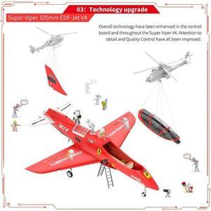Image 3 - HSD RC 1.6M Jet 105MM EDF Super Viper V4 12S 160A avion PNP modèle hydraulique TH06108
