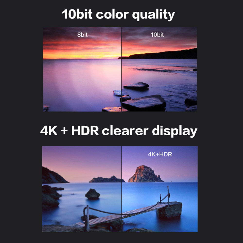 Yeston RX550-2G 4HDMI 4-Screen Graphics Card Support Split Screen 10bit Color Depth HDR 2G/128bit/GDDR5 with 4 HDMI Ports 3