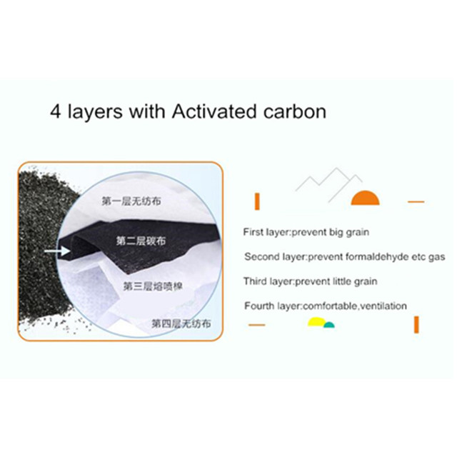 Activated Carbon 50pcs Face Mouth Mask 4 Layers Prevent Bacteria Anti Virus Dust Proof Flu Adult Masks 1