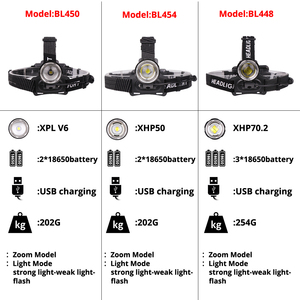 Image 2 - Xlamp XHP70.2 Led Headlamp  USB Rechargeable XHP50 Headlight Super Bright V6 Hunting Cycling Lamp Waterproof Use 18650
