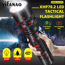 Ultra Bright XHP70.2 LED…