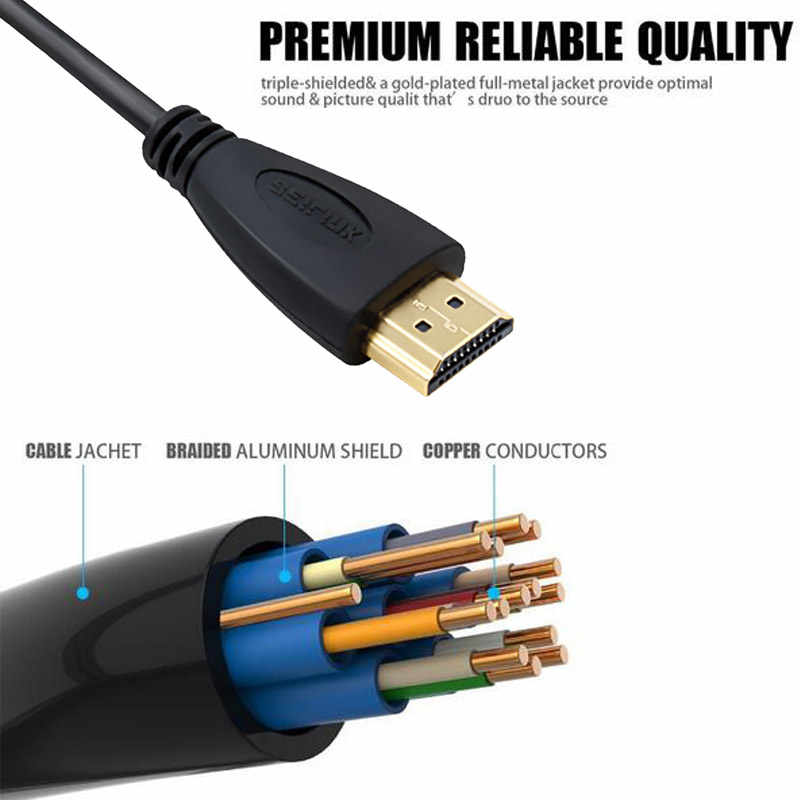 0.3M,1M,1.5M,2M,3M,5M High speed Gold Plated Plug Male-Male HDMI Cable 1.4 Version HD 1080P 3D for HDTV XBOX PS3 computer