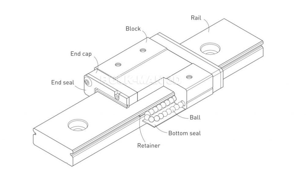 BE0019 Linear Block 详情