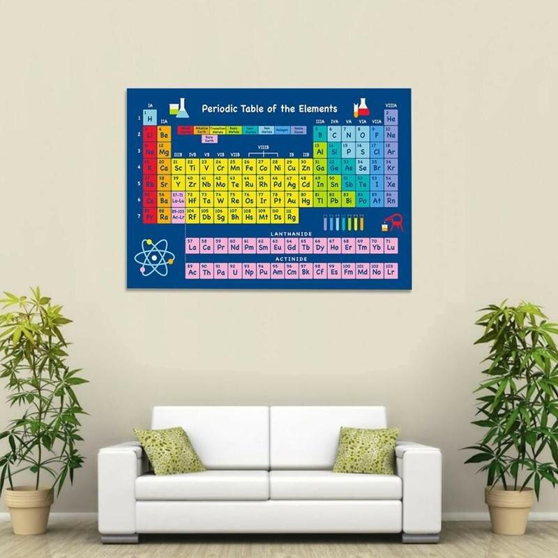 Горячая элемент цикл стол плакат вешается на стену английские буквы школьные офисные украшения живопись плакат канцелярские принадлежности