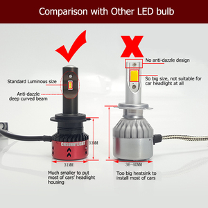 Image 5 - CNSUNNYLIGHT Hohe LPW Mini Typ LED Auto Scheinwerfer Lampen H4 H7 H11/H8 H1 9005 9006 880 H3 60 w/set 5500K Auto Scheinwerfer Nebel Licht