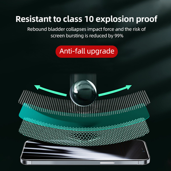 Joyroom 9D защита для экрана 4