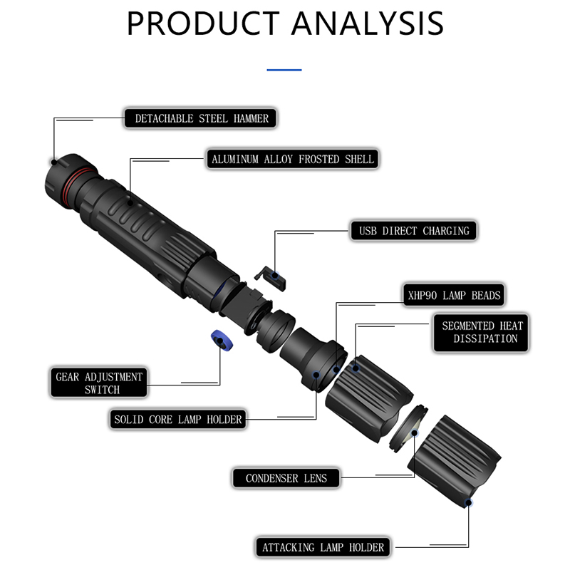 Image 2 - Brightest xhp70.2 High powerful rechargeable LED Flashlight XHP90 lanterna Tactical Light 18650 or 26650 Camping Hunting Lamp-in LED Flashlights from Lights & Lighting