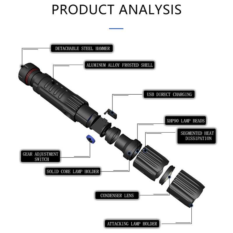 ألمع xhp70.2 عالية قوية قابلة للشحن مصباح ليد جيب XHP90 الفانوس التكتيكية ضوء 18650 أو 26650 التخييم الصيد مصباح