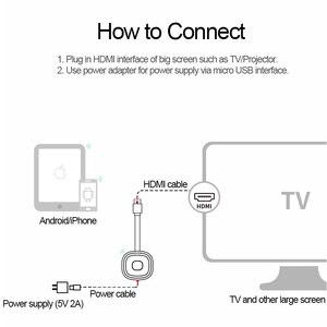 Image 5 - G20 TV Stick 5G WiFi 4K Full HD Display Dongle HDMI Media Video Streamerเครื่องรับสัญญาณทีวีDongleสำหรับGoogle Chromecast