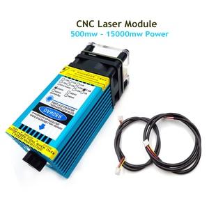 0.5W-15W Laser Adjustable Focu