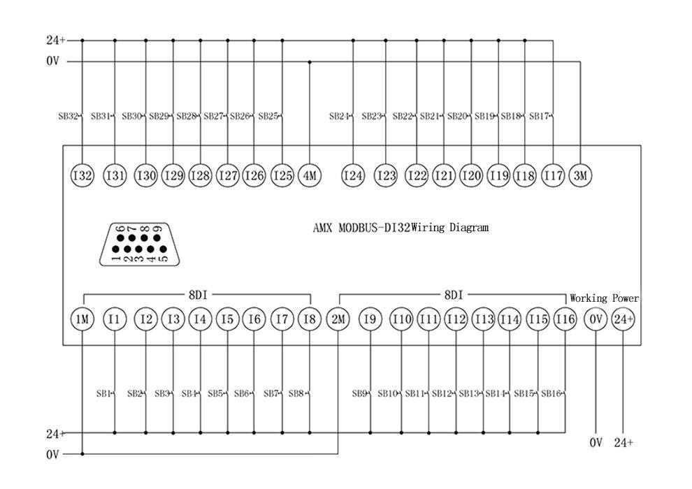 Modbus Rtu 32di Acquisition Module Rs485 Industrial Control