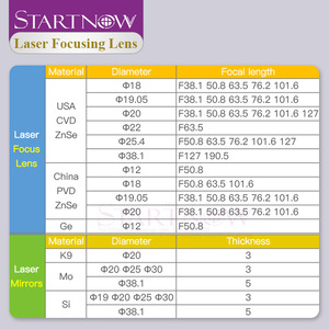 """Image 4 - Startnow CO2 Laser Focus Lens China PVD ZnSe 12 18mm 19.05 20 mm F38.1 50.8 63.5 76.2 101.6 1.5""""  4"""" For Laser Cutting Machine"""
