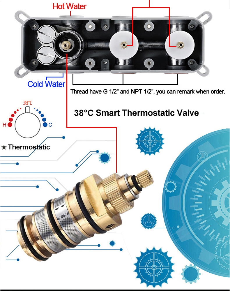 Hb046a796687945308809135a4e12625eR M Boenn Luxury Shower Systems Set High Pressure Rain LED ShowerHeads Music Shower Panel Thermostatic Mixer Brass Bathroom Faucet