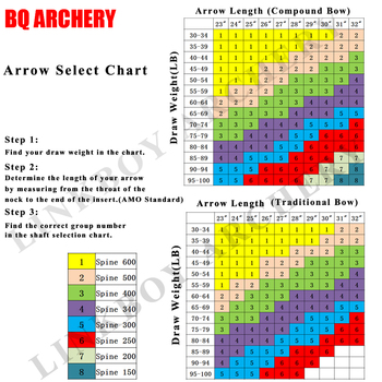6/12pcs Archery Carbon Arrows ID4.2mm Wood Skin Spine 600 700 800 traditional Bow recurve bow and arrows shooting hunting 5