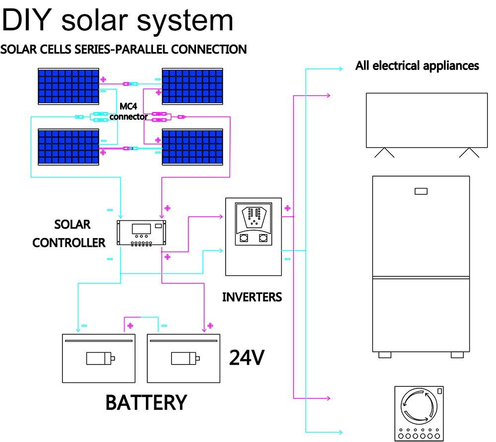 4 pièces 100 watt panneaux solaires haute qualité panneau solaire kit module 100 w flexible panneau solaire 200w 300w pour la maison rv toit bateaux - 6
