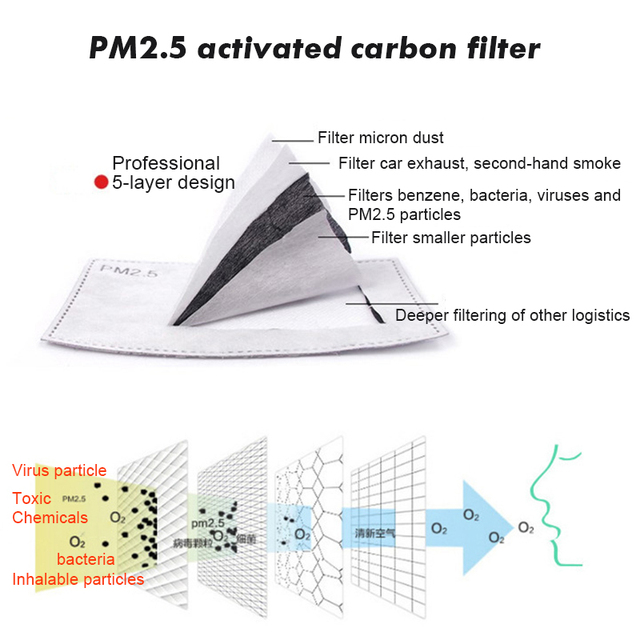 Cotton PM2.5 Black Mouth Mask Anti Dust Mask Activated Carbon Filter Windproof Mouth-muffle Bacteria Proof Flu Safety Face Masks 2