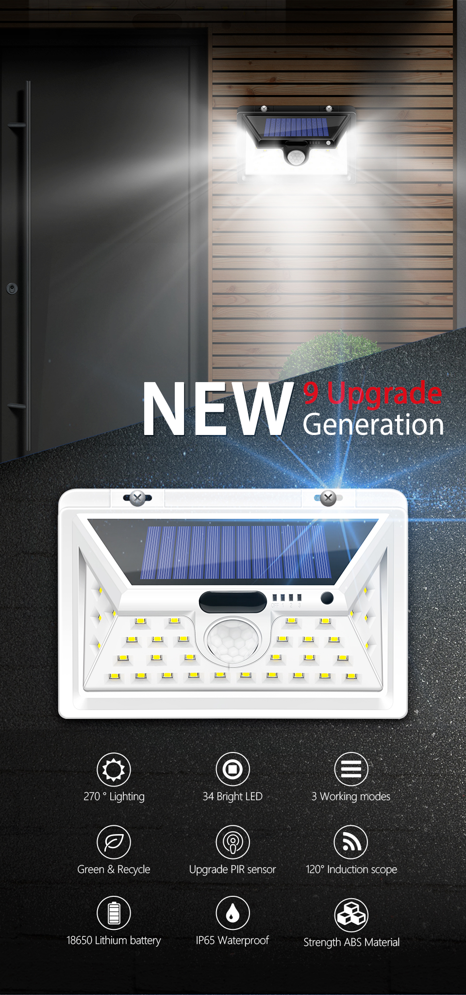 Solar lights Outdoor Motion sensor wall lamps Waterproof Emergency light