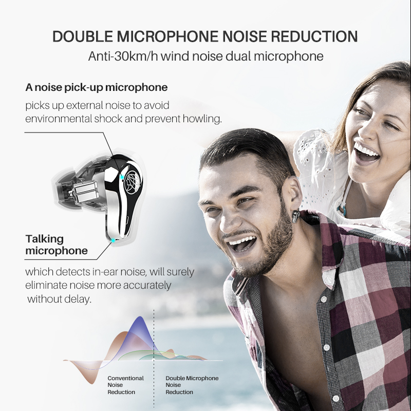 Big SaleîBluetooth-5.0 Earphones Balanced Sound-Earbuds TFZ True Wireless Sport-Stereo with Charging-Box