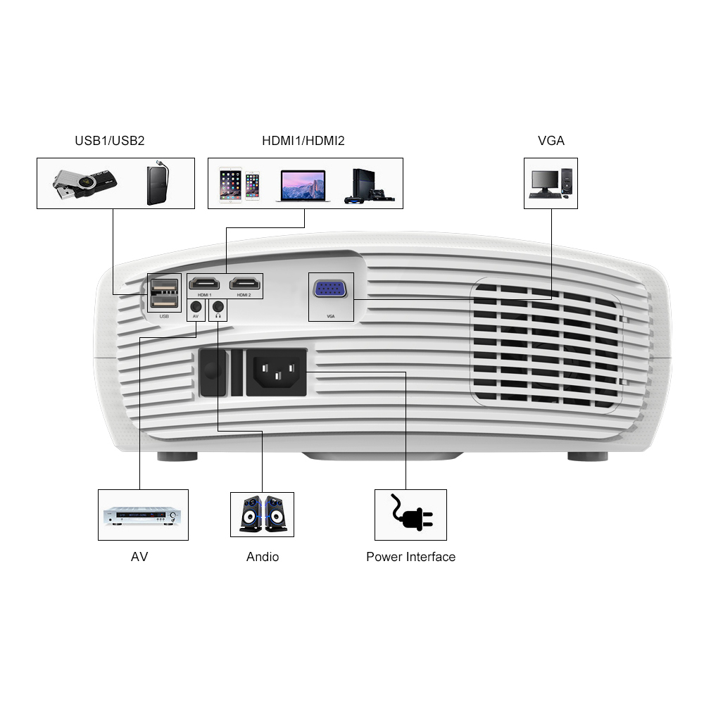 Touyinger S1080 C2 Full HD 1080P LED Projector ( 4K video Android 9 Wifi optional) Smart Home Theater AC3 200 inch 4D Keystone 5