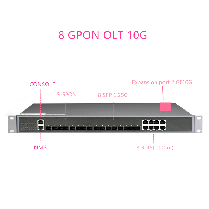 8 GPON PORT GPON OLT With 1:128 MAX Splitting Ratio 8 PON PORT GPON OLT FOR FTTH 1000BASE-C+/C++ GPON(2.5G)+10GUPLINK