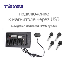 Tire-Pressure-Monitoring-System Navigation Tpms Car Teyes Wireless Auto for Dvd-Player